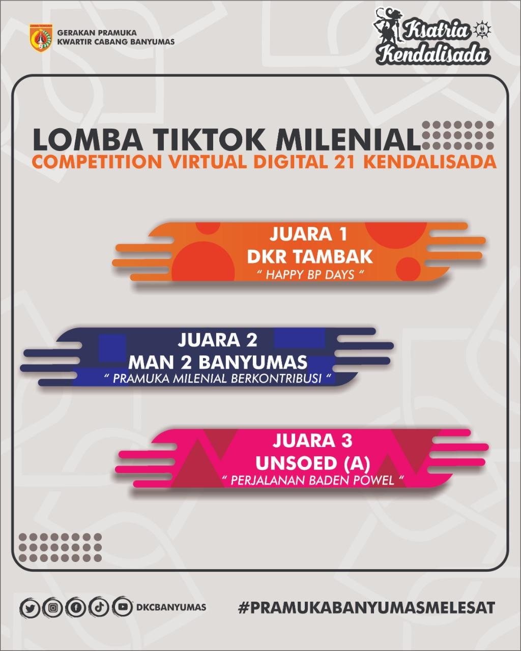 Gerakan Pramuka Ambalan Sunan Kalijaga dan Dewi Masitoh Gudep MAN 2 Banyumas Kembali Meraih Juara di Tahun 2021.